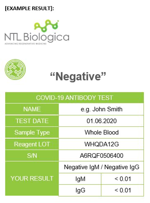 Covid-19 Antibody Test - Reliable 96% accuracy